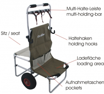 Eckla Multi Rolly Transportwagen mit Multileiste klappbar pannensicher Bild 2