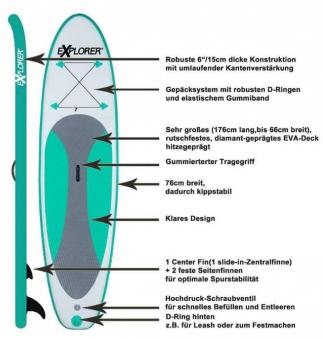 Stand UP Paddling Set / SUP Board / Surfboard / Stehpaddeln Bild 2