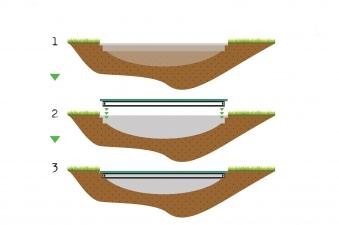 Trampolin EXIT Supreme Ground Level rechteckig 214x366cm grün Bild 3