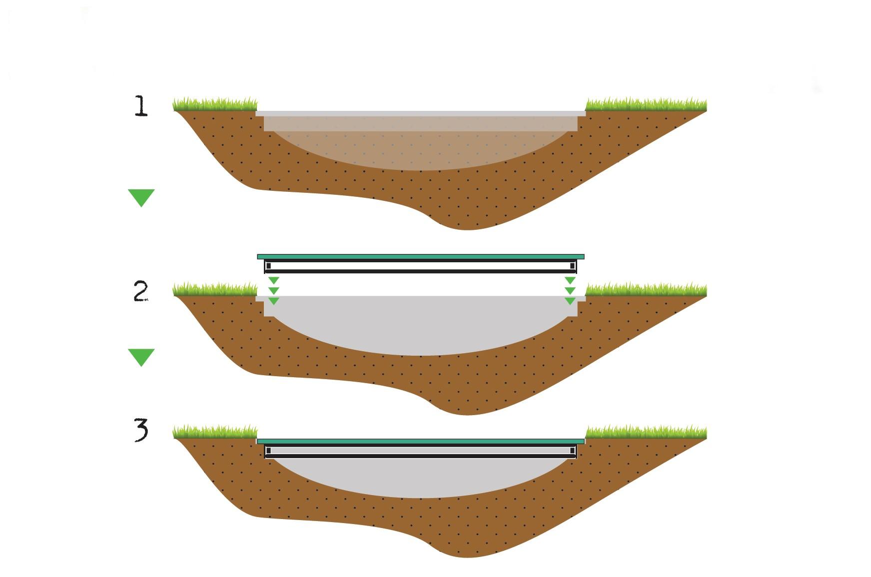 Trampolin EXIT Supreme Ground Level rechteckig 244x427cm grün Bild 3